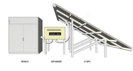 rebox holistic solar